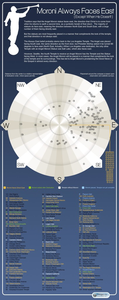 Moroni_infographic