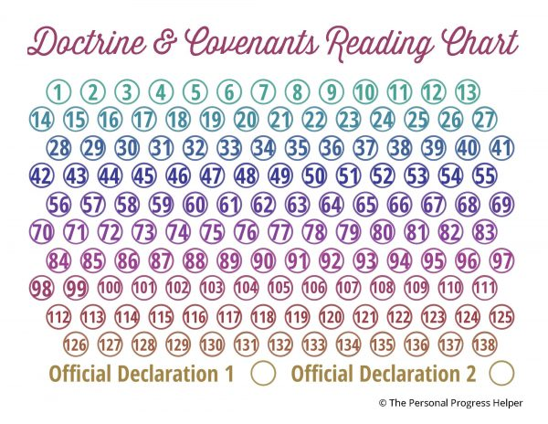 doctrine-covenants-scripture-reading-chart