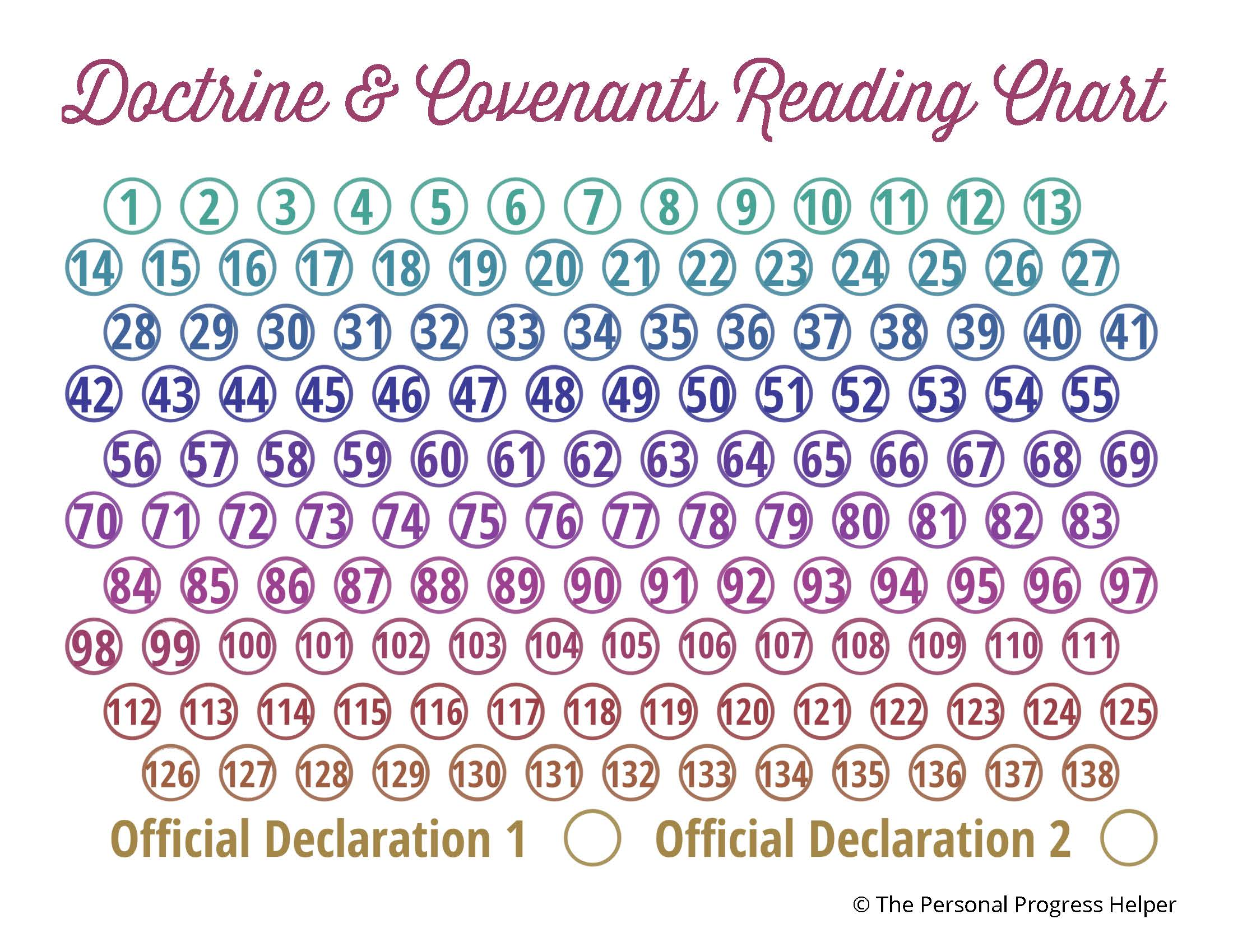 Scripture Reading Charts | LDS365: Resources from the ...