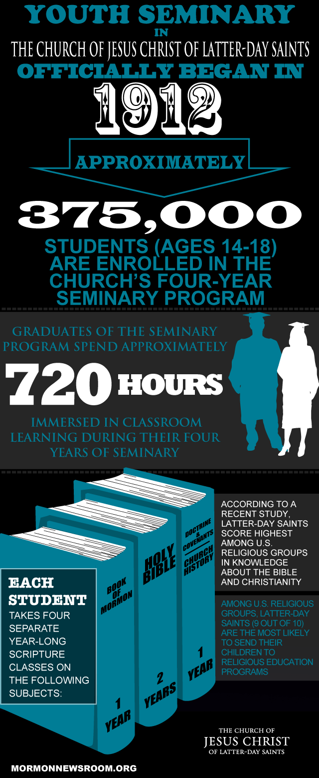 LDS Seminary Infographic