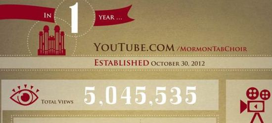 Mormon Tabernacle Choir: 1 Year on YouTube & 5 Million Views
