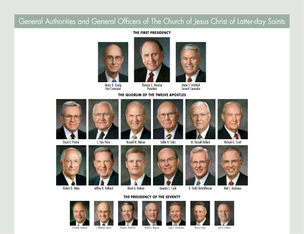 General Authority Chart April 2014