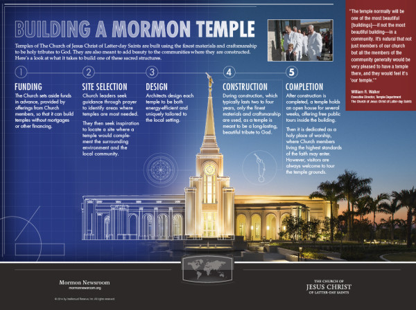 Video: Process of Building a Mormon Temple