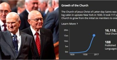 Report on the Growth of the Church