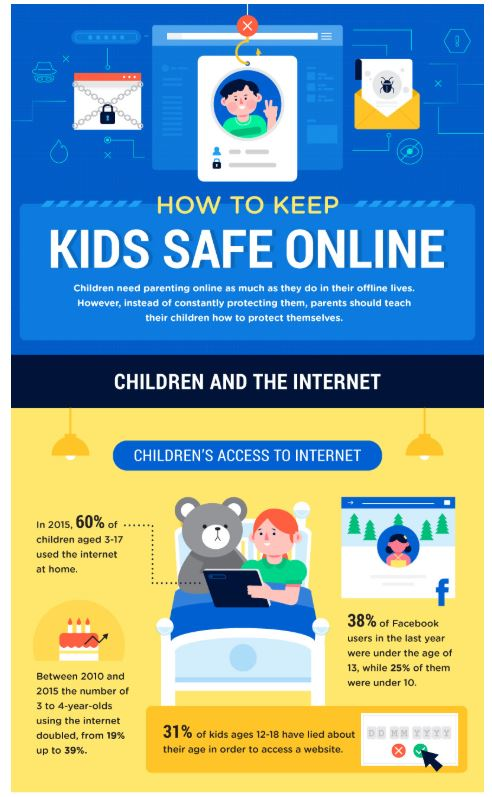 how-to-keep-kids-safe-online-2005-1