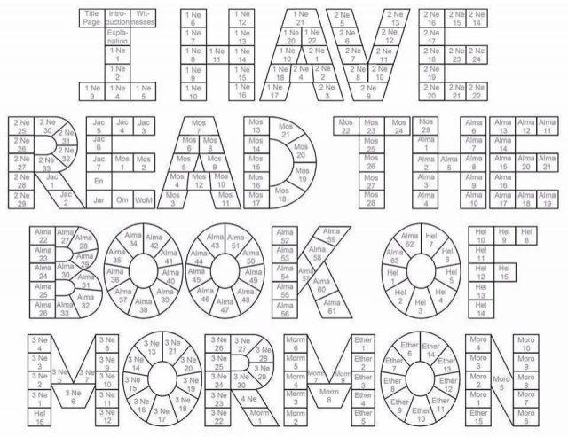 Book-mormon-chart-1