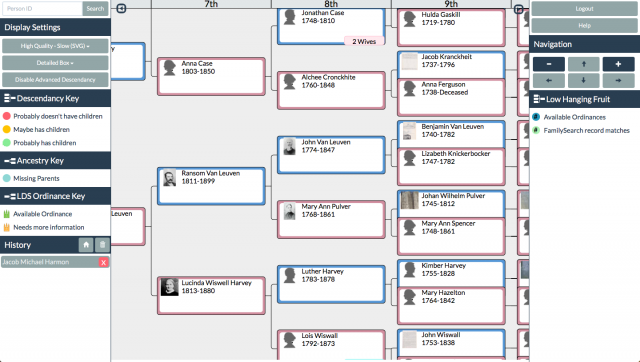 Virtual Pedigree Provides Fluid Interface for FamilySearch Family Tree