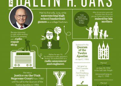 Apostles_Infographics_Page_02