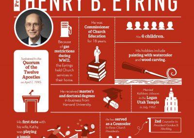 Apostles_Infographics_Page_03