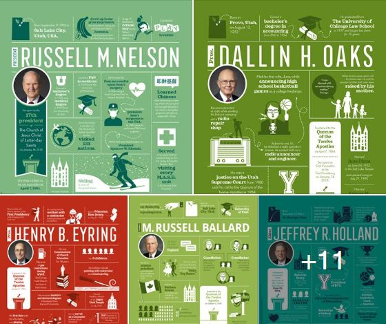 General Conference Resource: Apostle Infographics