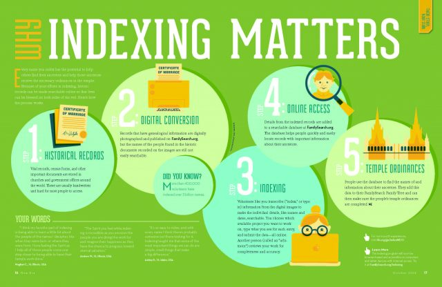 Why FamilySearch Indexing Matters